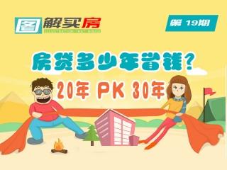 图解买房19期: 房贷多少年省钱?20年PK30年