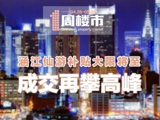 05.02-05.08一周楼市:涵江仙游补贴大限将至 成交再攀高