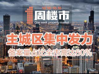 10.10-10.16一周楼市:主城区集中发力 备案量占比全市高达60%