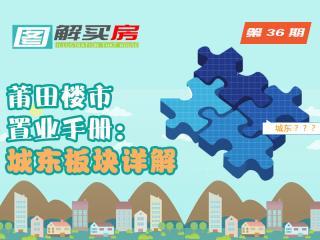 图解买房36期:莆田楼市置业手册:城东板块详解