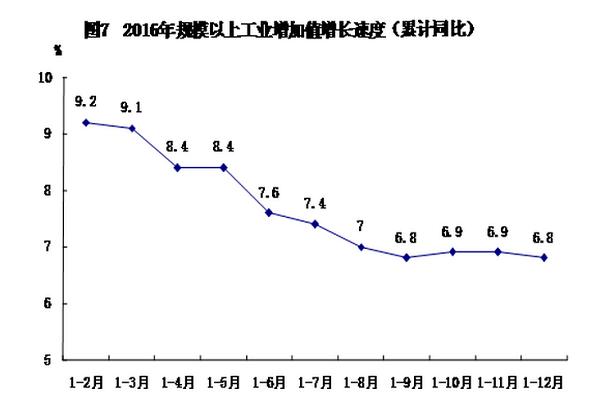 仙游gdp_福建34县市取消GDP考核 发挥特色发展绿色经济
