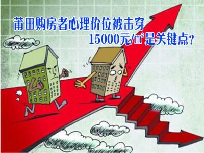 莆田购房者心理价位被击穿 15000元/㎡是关键点?