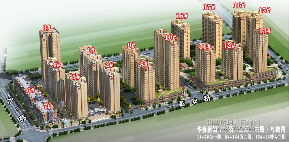华侨新城/恒润御景/帝景 - 鸟瞰图
