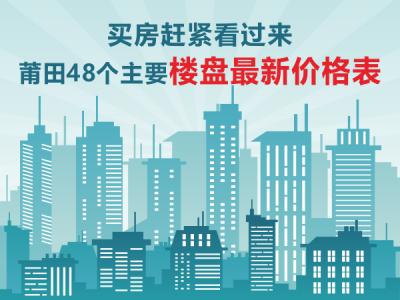 莆田48个主要楼盘最新价格表 五一买房赶紧看过来