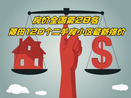 房价全国第28名!莆田120个二手房小区最新报价