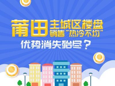 """莆田主城区楼盘销售""""热冷不均 """"优势消失殆?"""