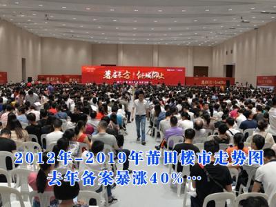2012年-2019年莆田楼市走势图!去年备案暴涨40%…