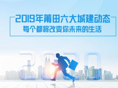 2019年莆田六大城建动态 每个都将改变你未来的生活
