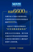 """红星美凯龙捐款6600万元成立""""爱家基金"""",首笔将用于ICU医"""